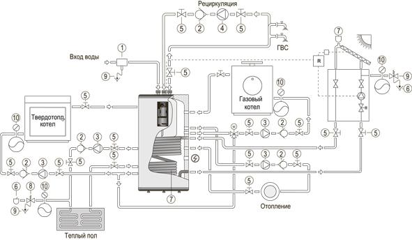 схема подключения бойлера GX-P