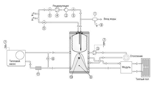 схема возможного подключения GX-PAC